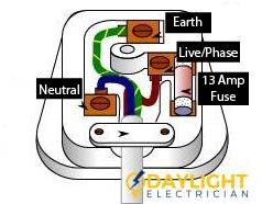 electrical-plug-diagram-daylight-electrician-singapore